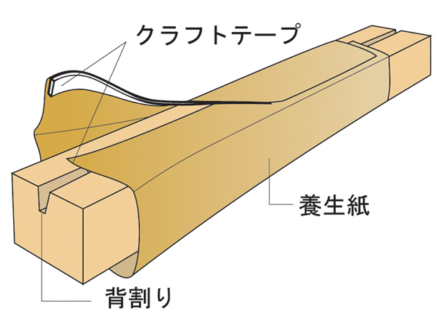 柱養生紙画像-2