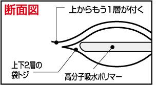 zu_suwa_seru2