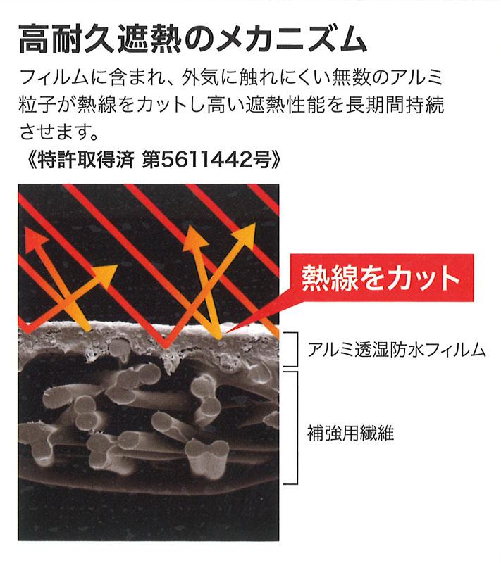 ラミテクトプレミアムサーモ画像-2