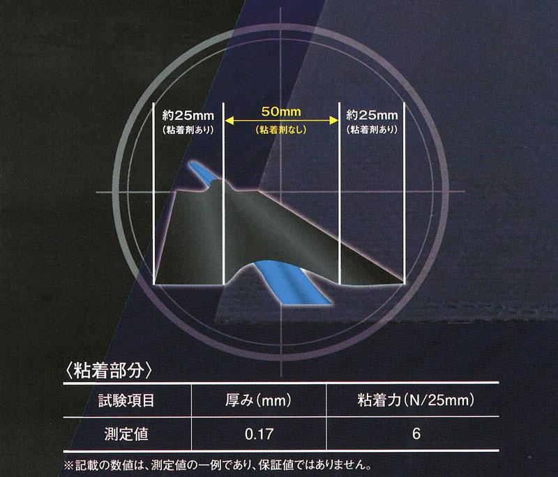 仮設コード固定用テープ CK-06-BK画像-4